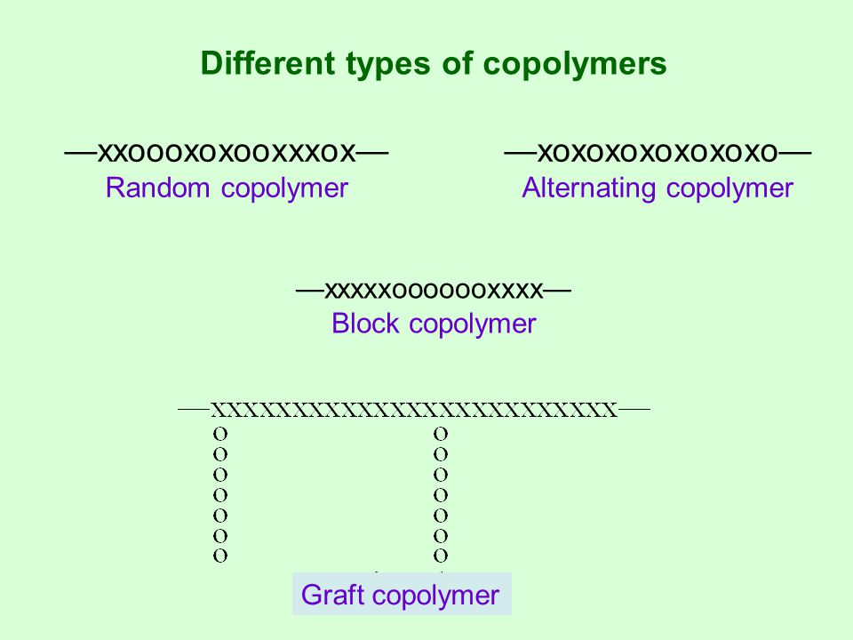 Alternating copolymer