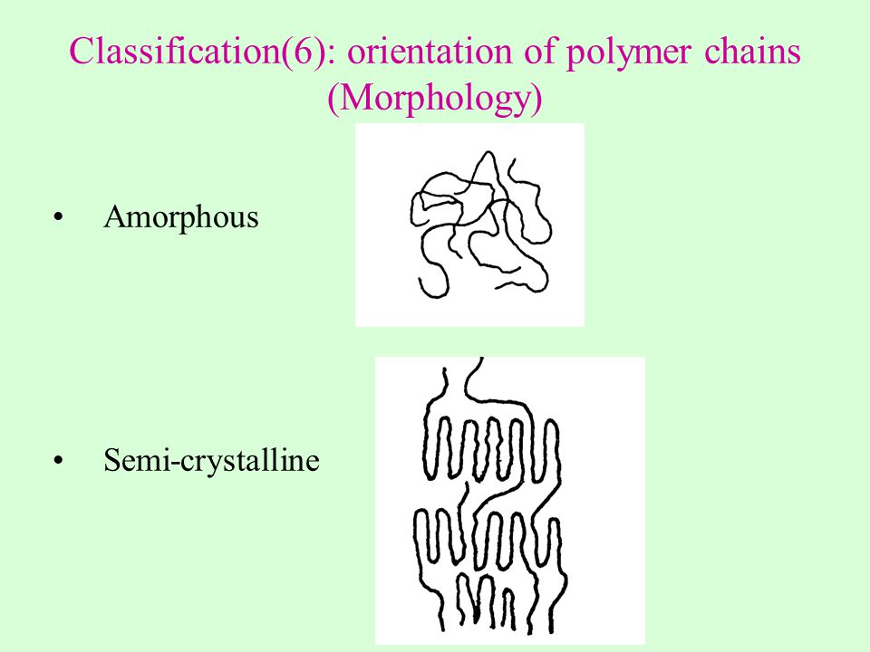 Classification(6): orientation of polymer chains (Morphology)