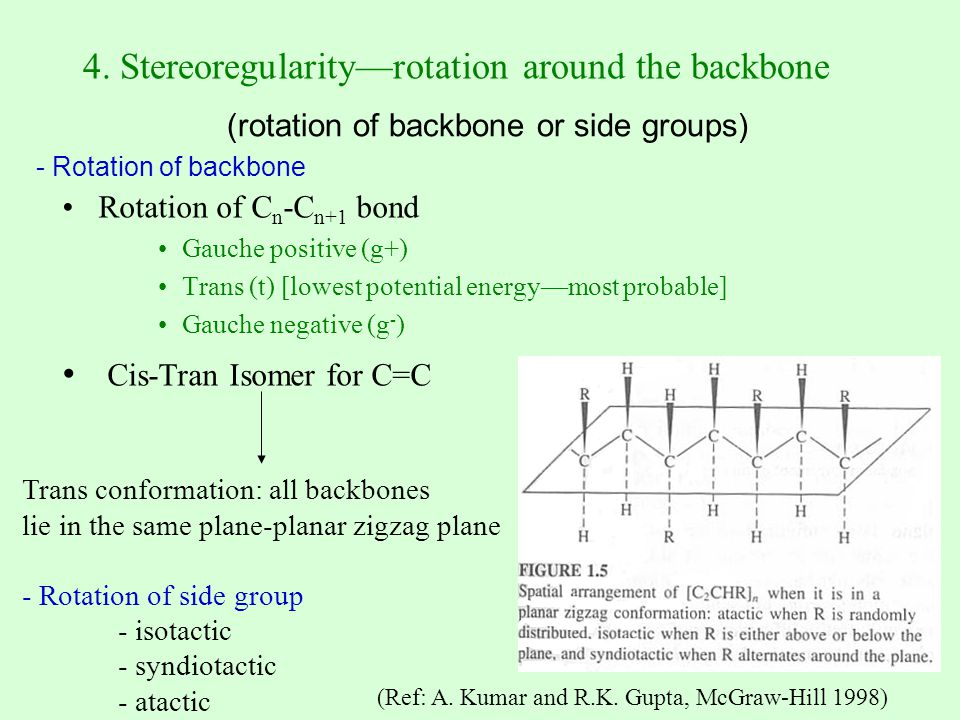 4. Stereoregularity—rotation around the backbone