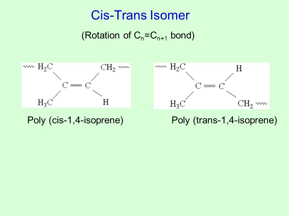 Cis-Trans Isomer (Rotation of Cn=Cn+1 bond)