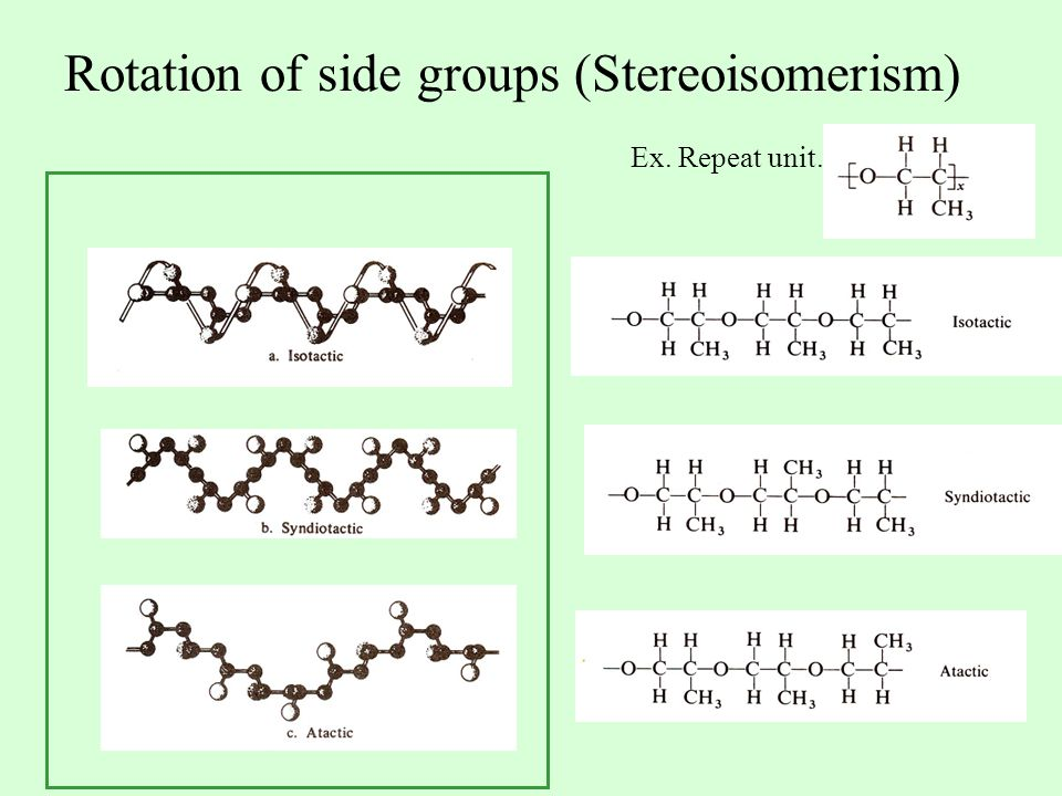 Rotation of side groups (Stereoisomerism)
