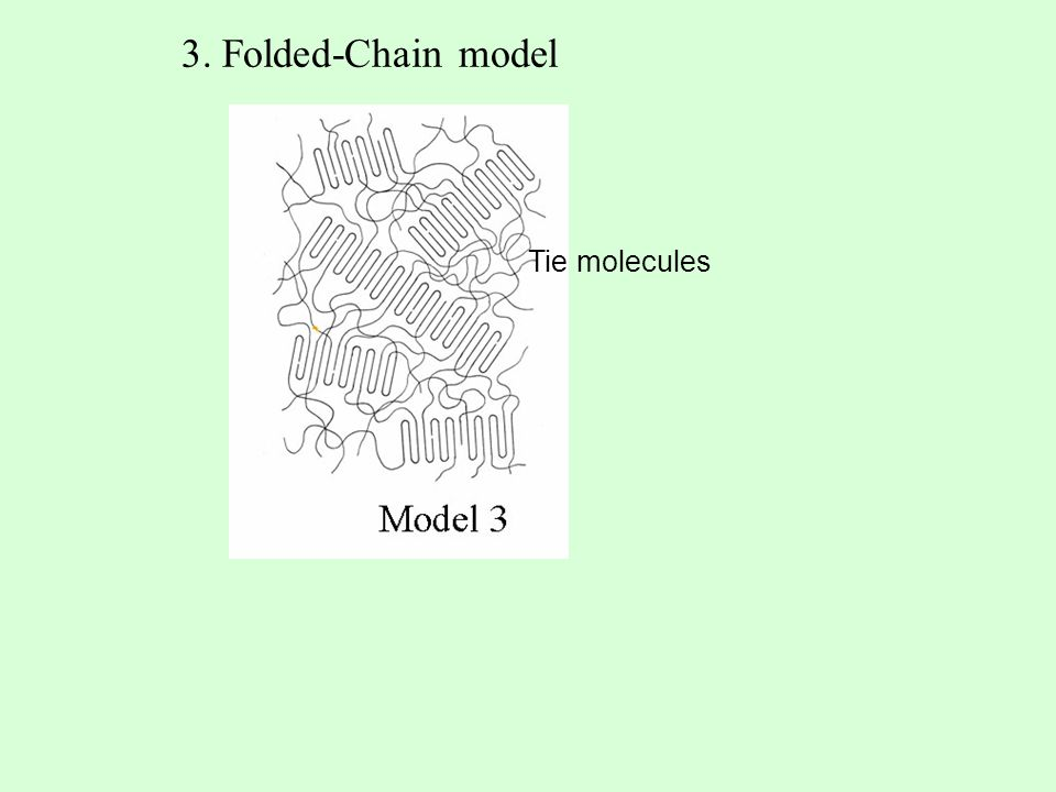 3. Folded-Chain model Tie molecules