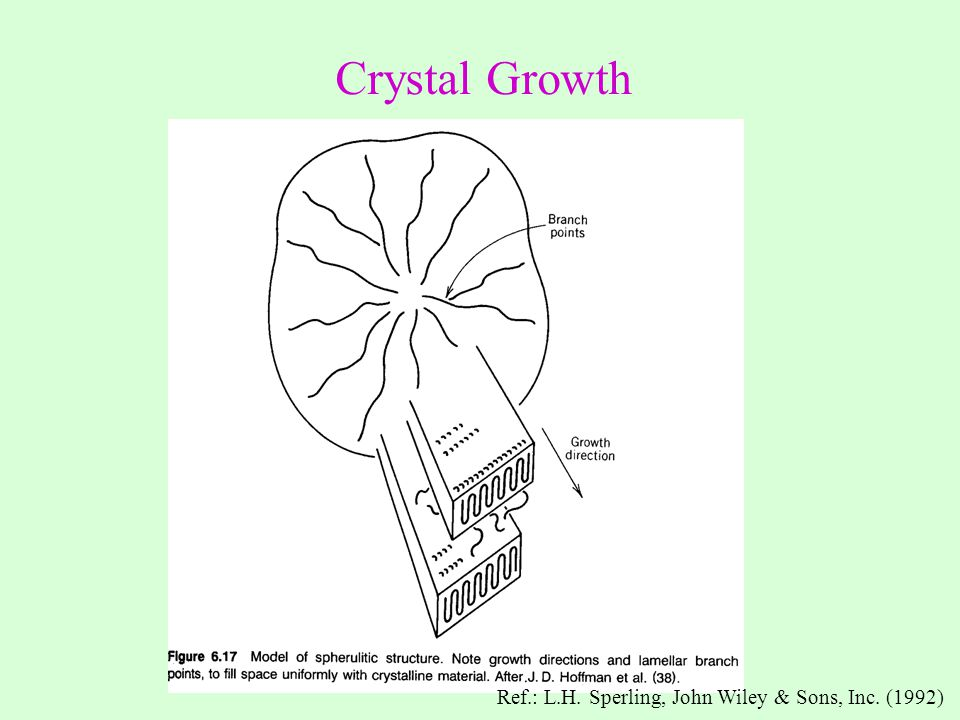 Crystal Growth Ref.: L.H. Sperling, John Wiley & Sons, Inc. (1992)