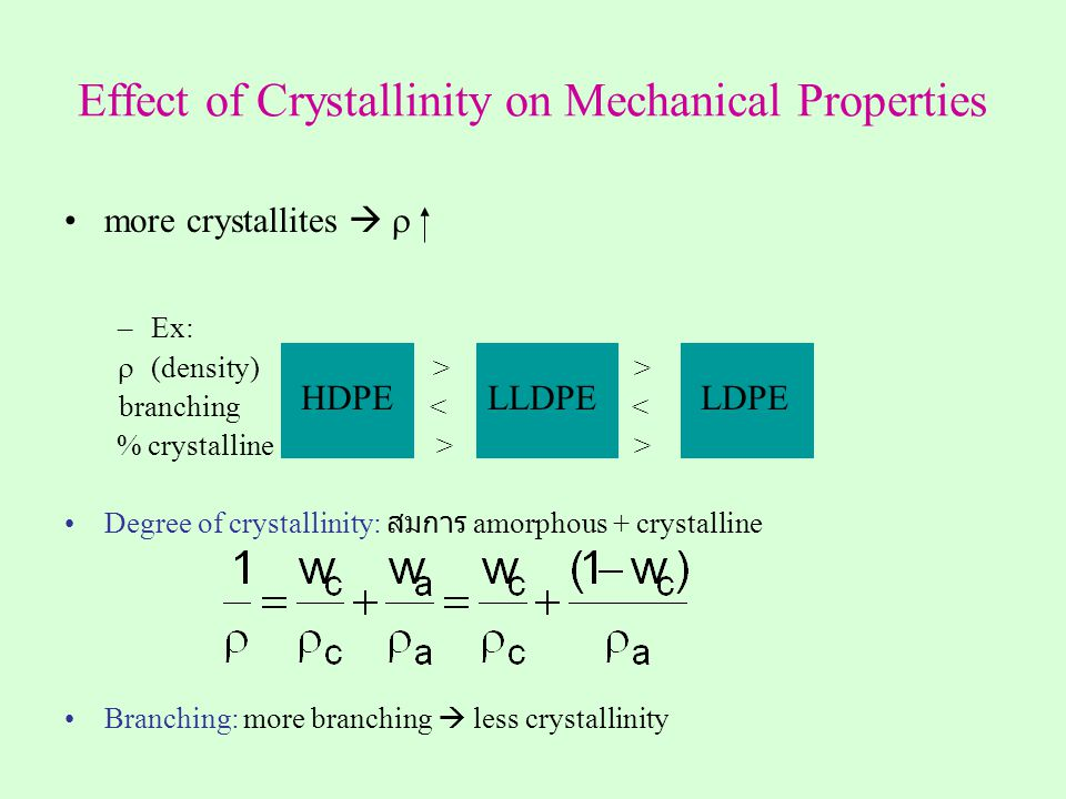 Effect of Crystallinity on Mechanical Properties
