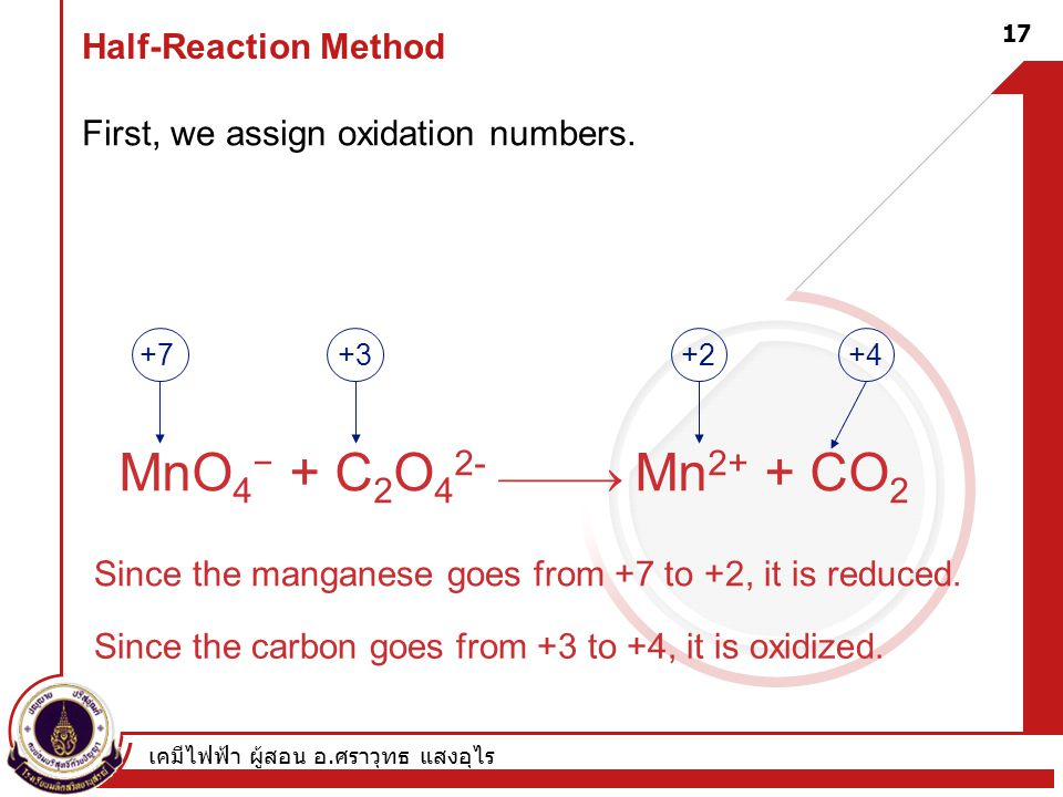 MnO4− + C2O42-  Mn2+ + CO2 Half-Reaction Method