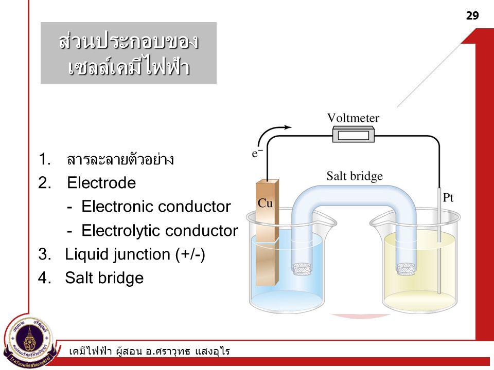 ส่วนประกอบของ เซลล์เคมีไฟฟ้า