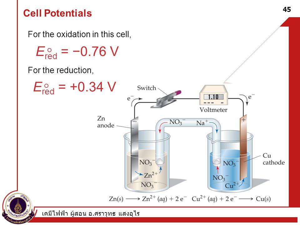 Ered = −0.76 V  Ered = +0.34 V  Cell Potentials