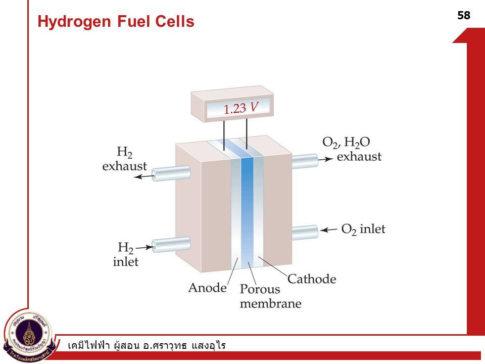 Hydrogen Fuel Cells เคมีไฟฟ้า ผู้สอน อ.ศราวุทธ แสงอุไร