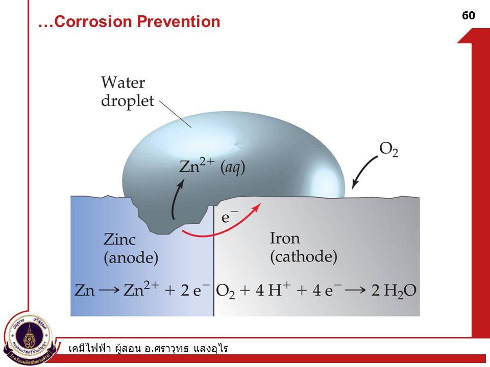 …Corrosion Prevention