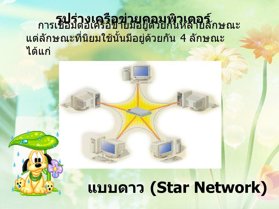 รูปร่างเครือข่ายคอมพิวเตอร์