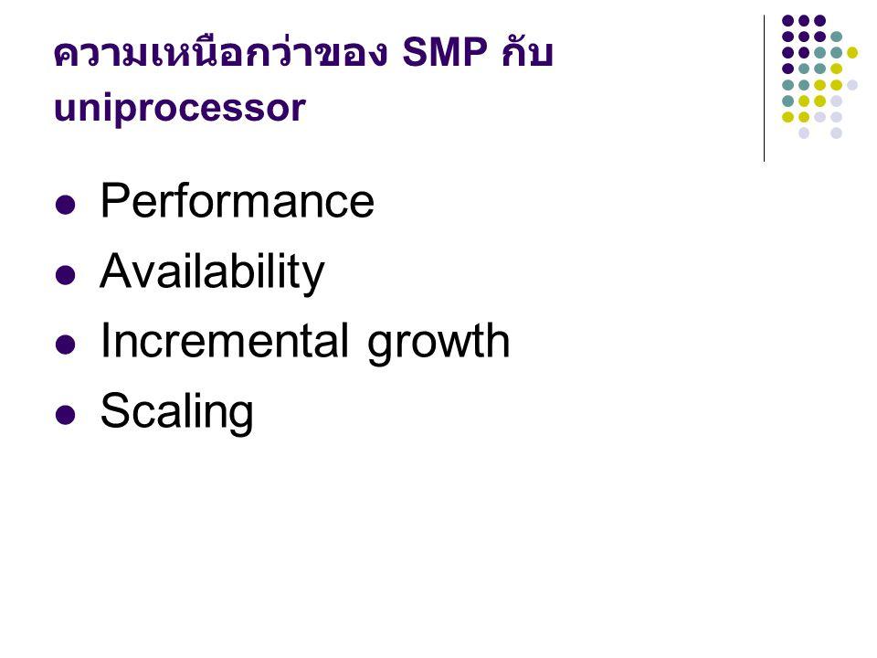 ความเหนือกว่าของ SMP กับ uniprocessor