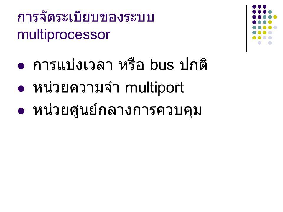 การจัดระเบียบของระบบ multiprocessor