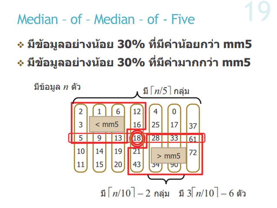 Median – of – Median – of - Five