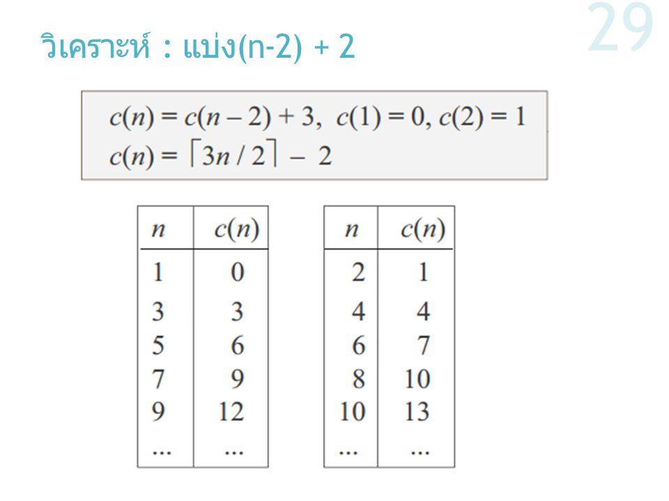 วิเคราะห์ : แบ่ง(n-2) + 2