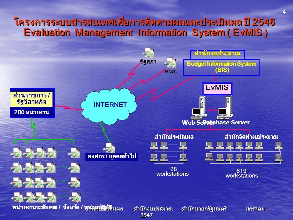 โครงการระบบสารสนเทศเพื่อการติดตามผลและประเมินผล ปี 2546