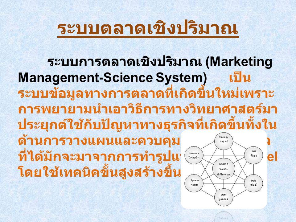 ระบบตลาดเชิงปริมาณ