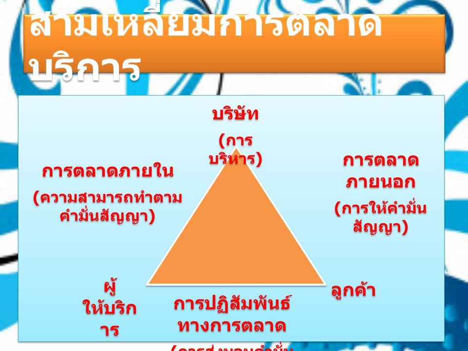 สามเหลี่ยมการตลาดบริการ