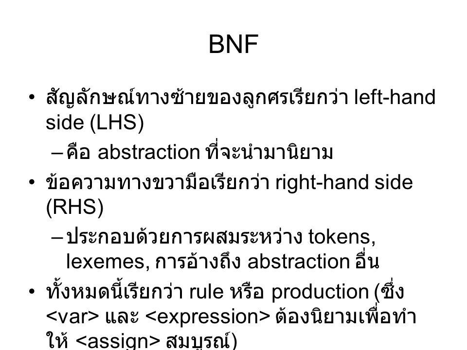 BNF สัญลักษณ์ทางซ้ายของลูกศรเรียกว่า left-hand side (LHS)