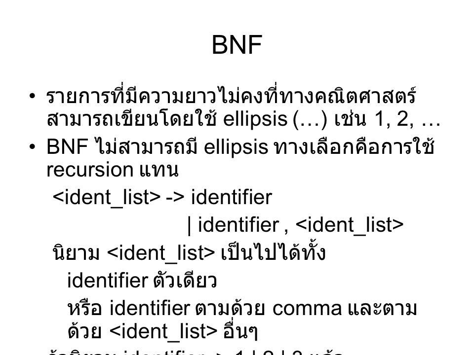 BNF รายการที่มีความยาวไม่คงที่ทางคณิตศาสตร์สามารถเขียนโดยใช้ ellipsis (…) เช่น 1, 2, … BNF ไม่สามารถมี ellipsis ทางเลือกคือการใช้ recursion แทน.
