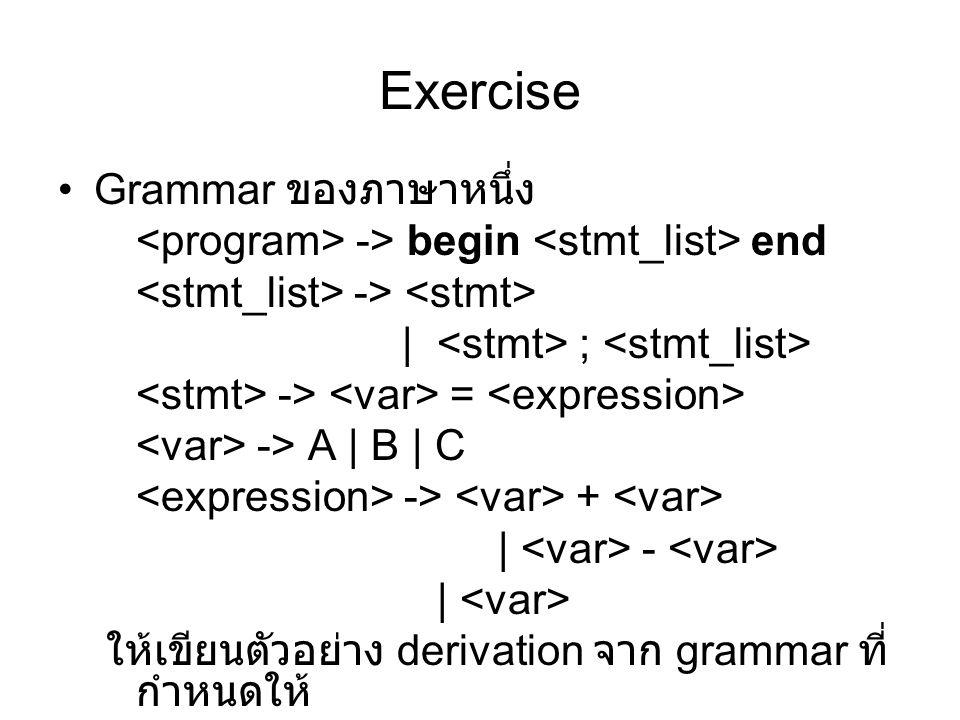 Exercise Grammar ของภาษาหนึ่ง