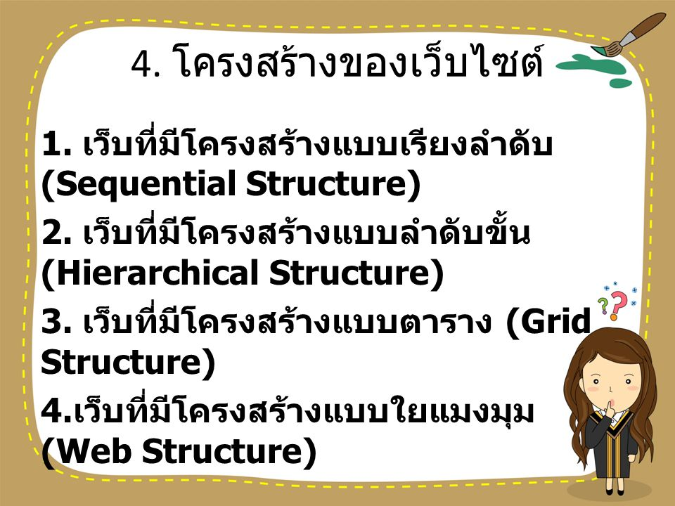4. โครงสร้างของเว็บไซต์