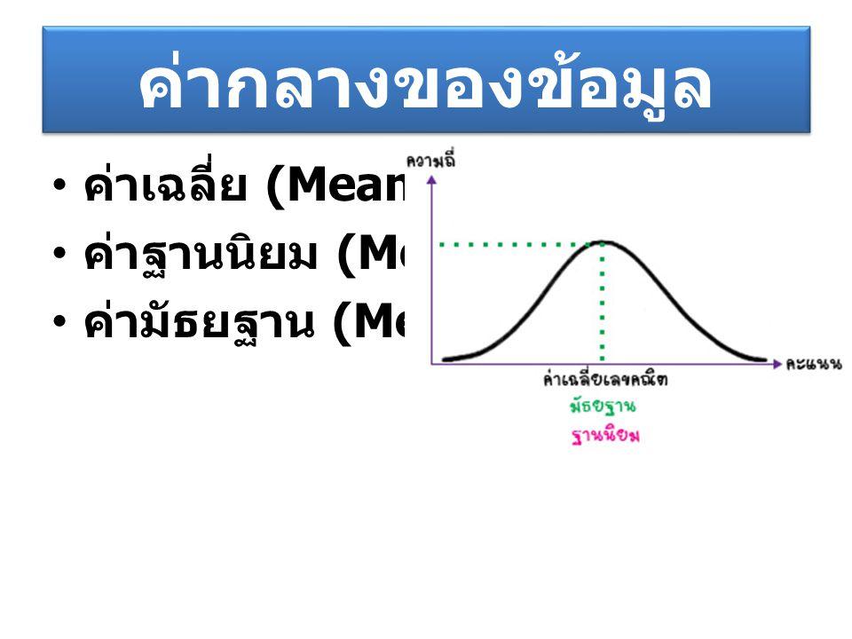 ค่ากลางของข้อมูล ค่าเฉลี่ย (Mean, ) ค่าฐานนิยม (Mode)
