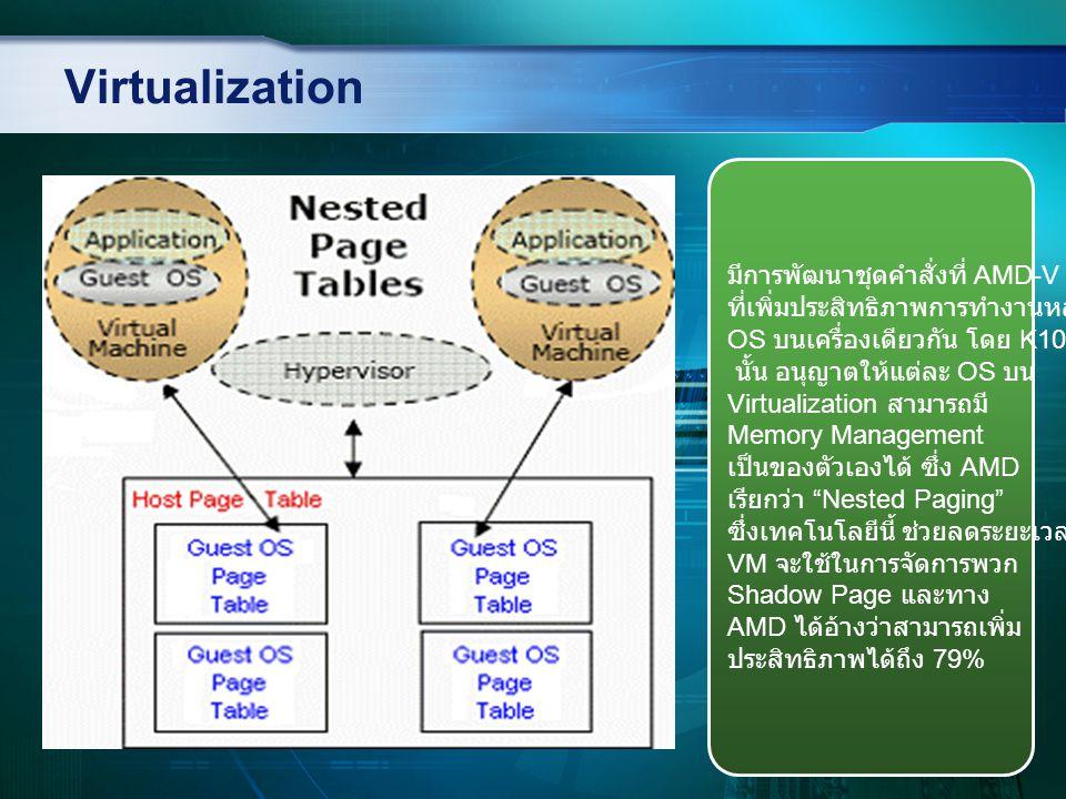 Virtualization มีการพัฒนาชุดคำสั่งที่ AMD-V