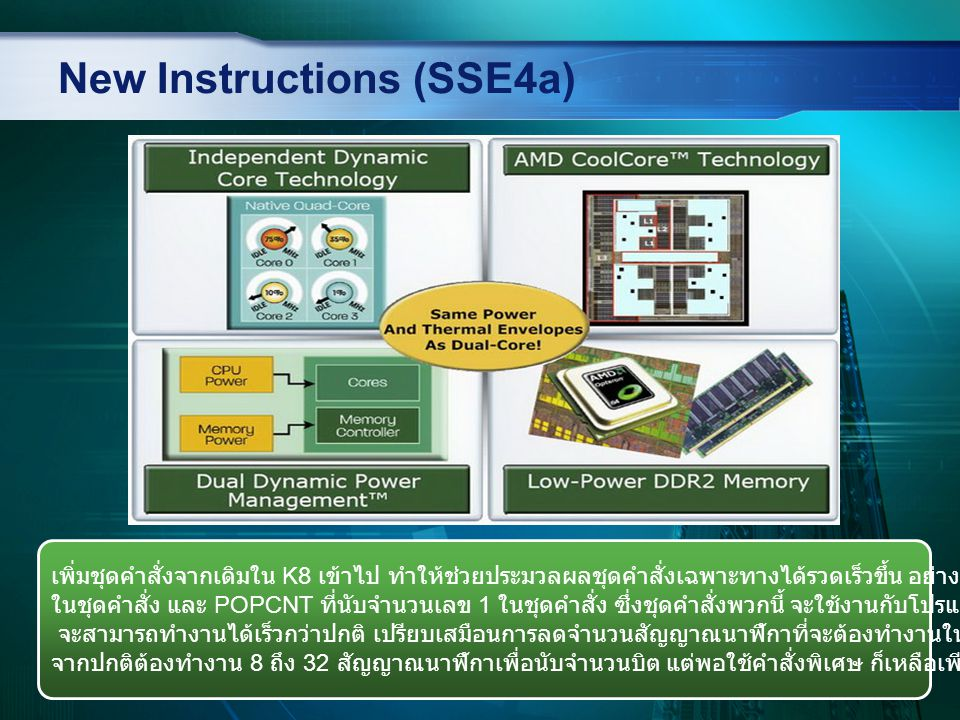 New Instructions (SSE4a)