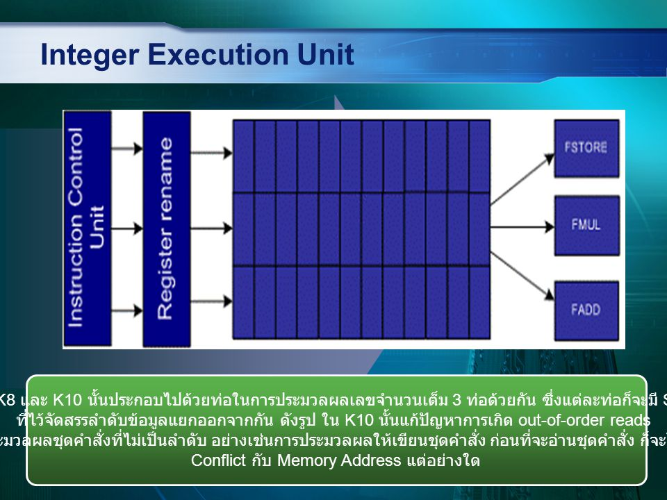 Integer Execution Unit