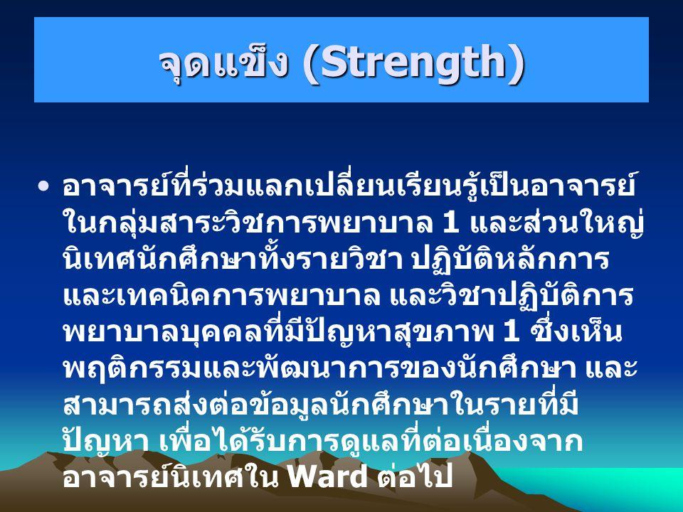 จุดแข็ง (Strength)