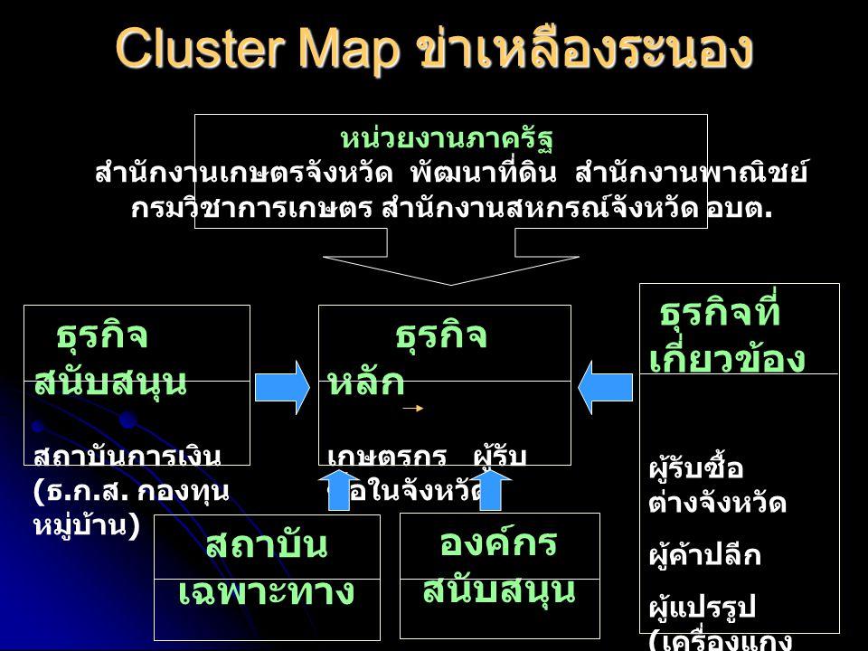 Cluster Map ข่าเหลืองระนอง