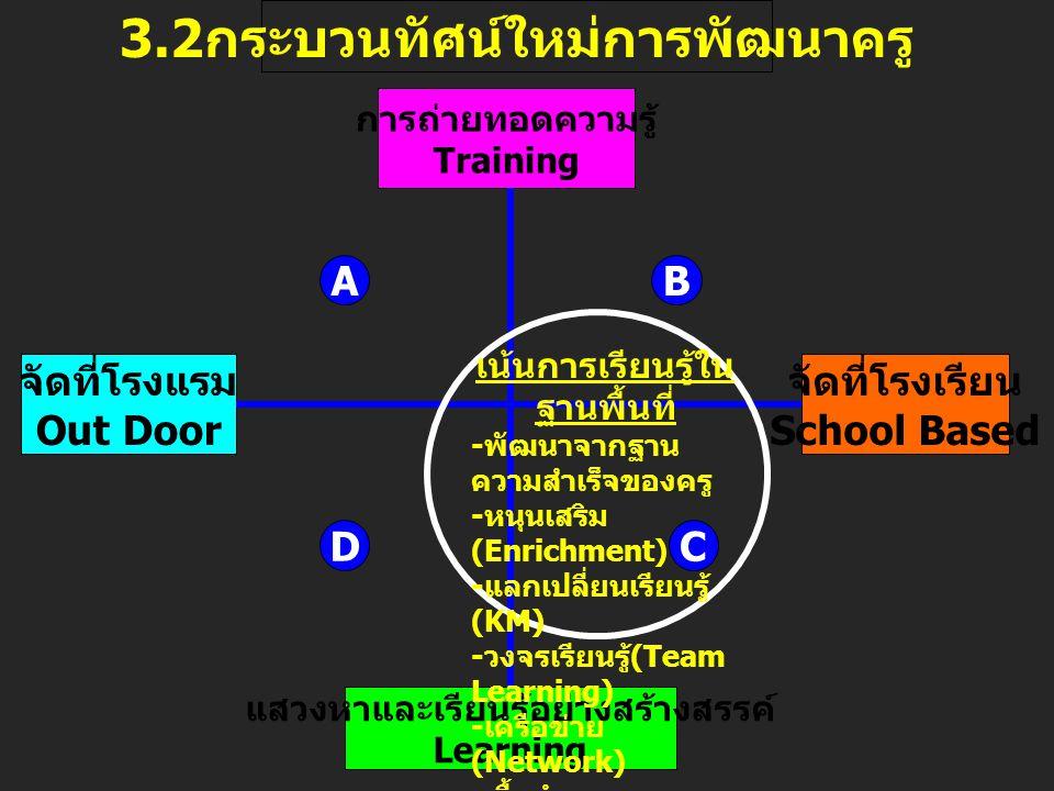 3.2กระบวนทัศน์ใหม่การพัฒนาครู
