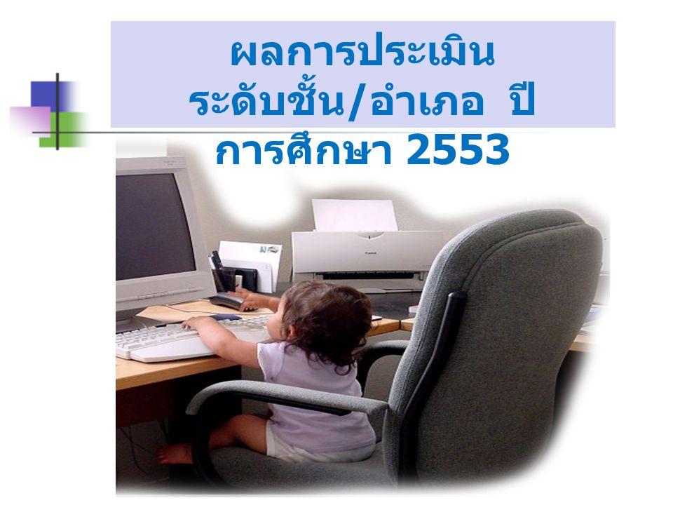 ระดับชั้น/อำเภอ ปีการศึกษา 2553