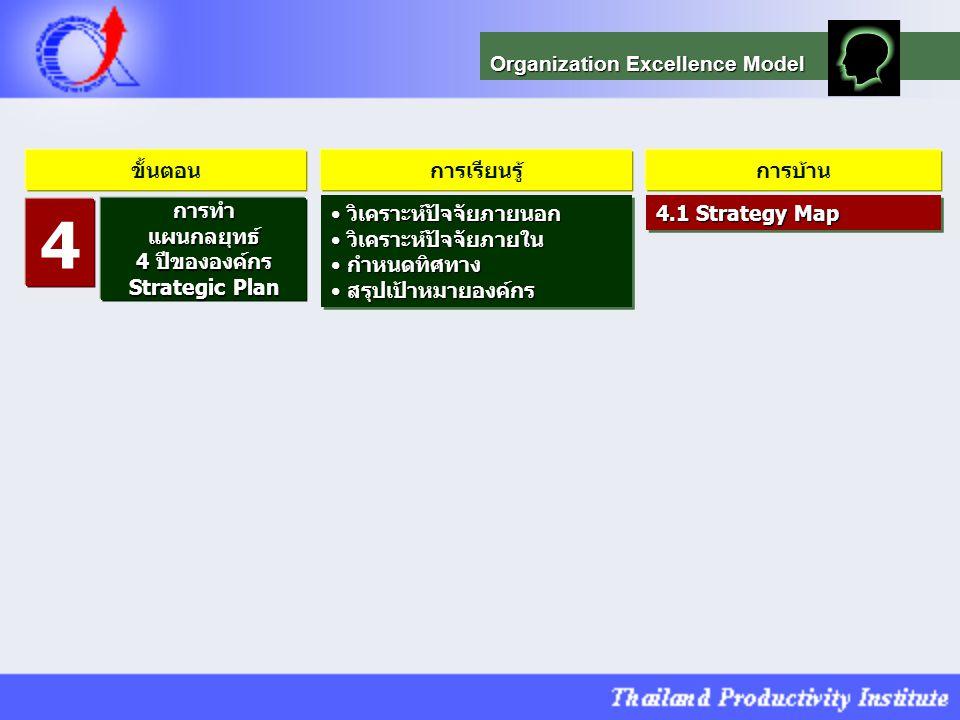 4 Organization Excellence Model ขั้นตอน การเรียนรู้ การบ้าน การทำ