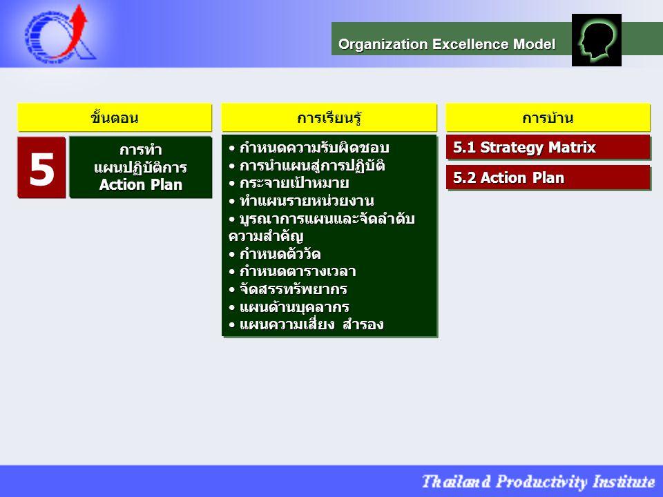 5 Organization Excellence Model ขั้นตอน การเรียนรู้ การบ้าน การทำ