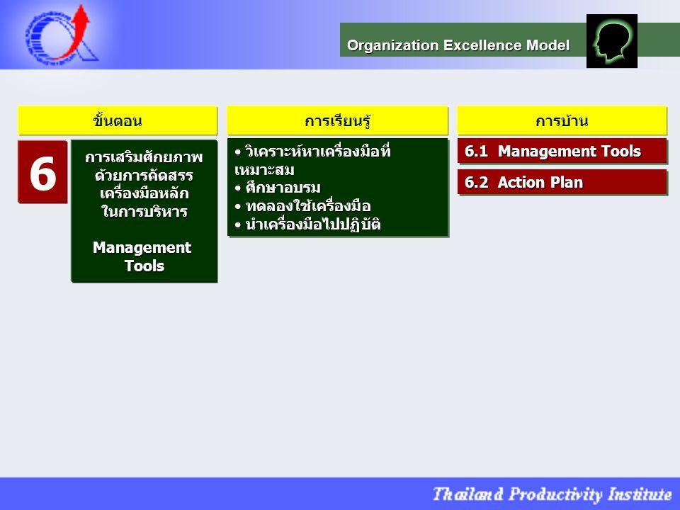 6 Organization Excellence Model ขั้นตอน การเรียนรู้ การบ้าน