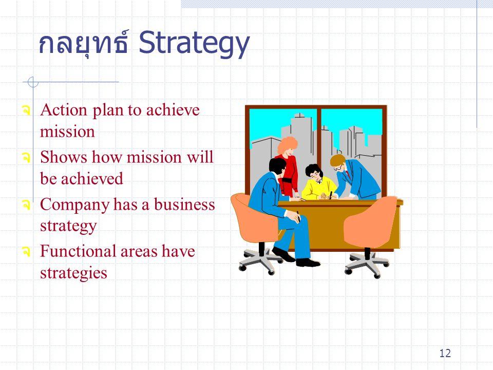 กลยุทธ์ Strategy Action plan to achieve mission