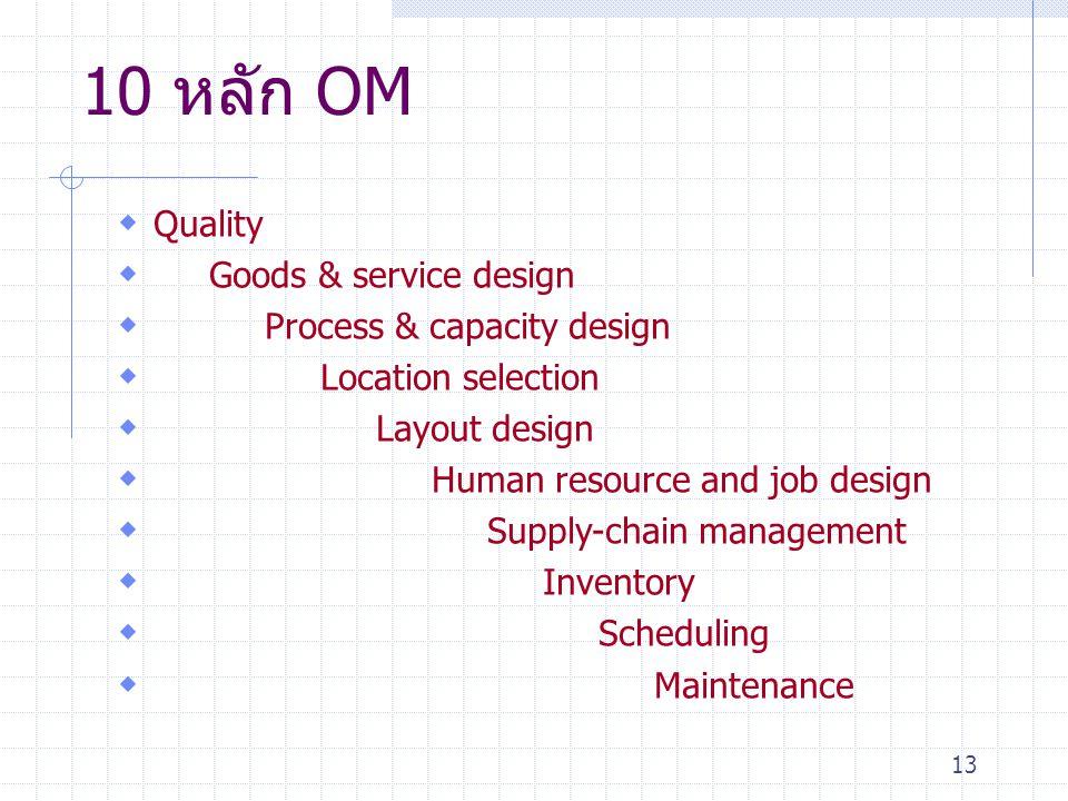 10 หลัก OM Quality Goods & service design Process & capacity design