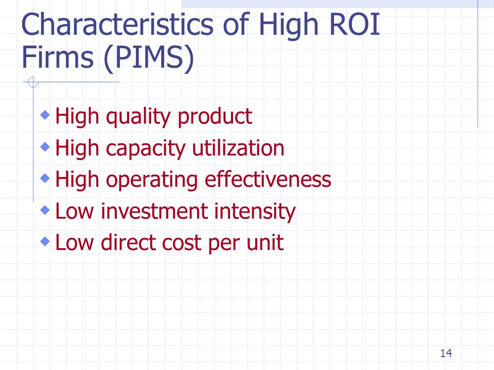 Characteristics of High ROI Firms (PIMS)