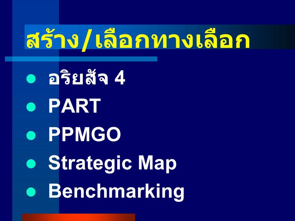 สร้าง/เลือกทางเลือก อริยสัจ 4 PART PPMGO Strategic Map Benchmarking
