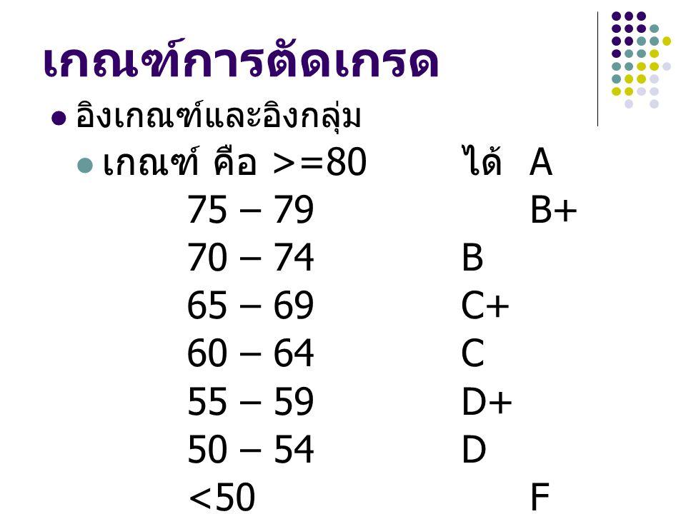 เกณฑ์การตัดเกรด เกณฑ์ คือ >=80 ได้ A 75 – 79 B+ 70 – 74 B