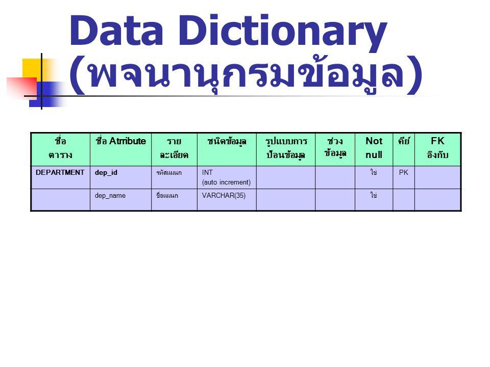 Data Dictionary (พจนานุกรมข้อมูล)