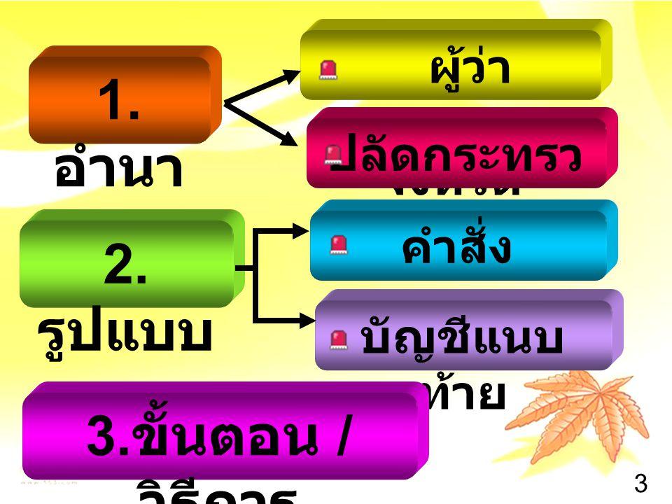 1.อำนาจ 2.รูปแบบ 3.ขั้นตอน / วิธีการ
