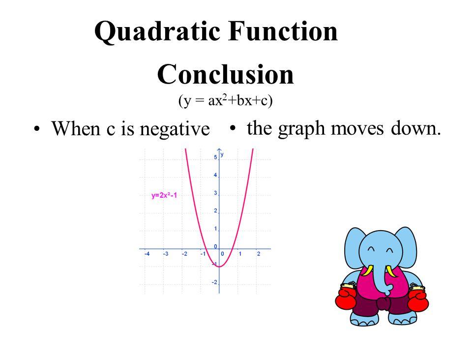 Conclusion (y = ax2+bx+c)