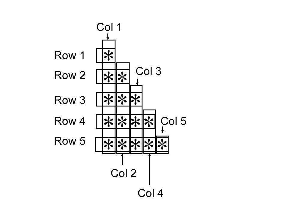 Col 1 Row 1 Col 3 Row 2 Row 3 Row 4 Col 5 Row 5 Col 2 Col 4