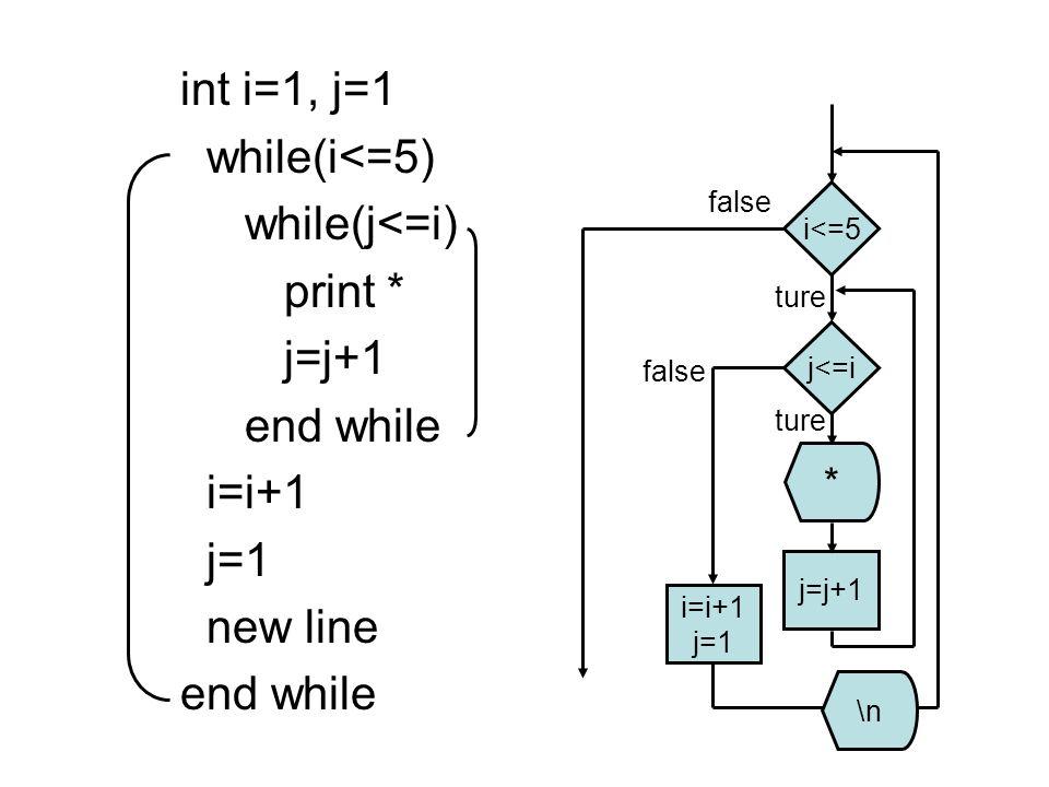 int i=1, j=1 while(i<=5) while(j<=i) print * j=j+1 end while