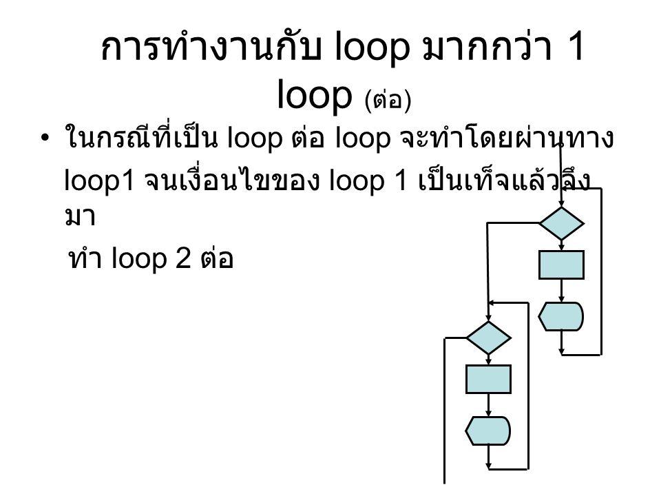 การทำงานกับ loop มากกว่า 1 loop (ต่อ)