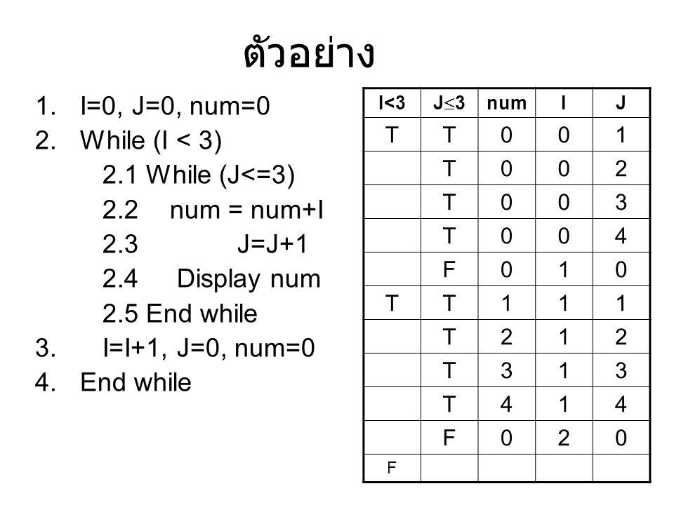 ตัวอย่าง I=0, J=0, num=0 While (I < 3) 2.1 While (J<=3)
