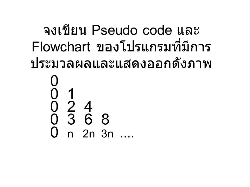 จงเขียน Pseudo code และ Flowchart ของโปรแกรมที่มีการประมวลผลและแสดงออกดังภาพ