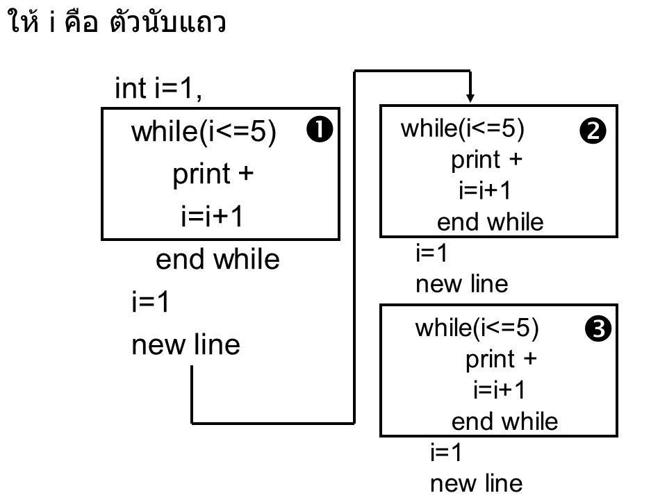    ให้ i คือ ตัวนับแถว int i=1, while(i<=5) print + i=i+1